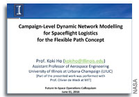 NASA FISO Presentation: Campaign-Level Dynamic Network Modelling for Spaceflight Logistics for the Flexible Path Concept