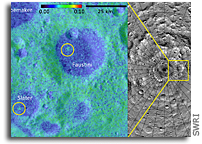 Fresh Lunar Craters Discovered