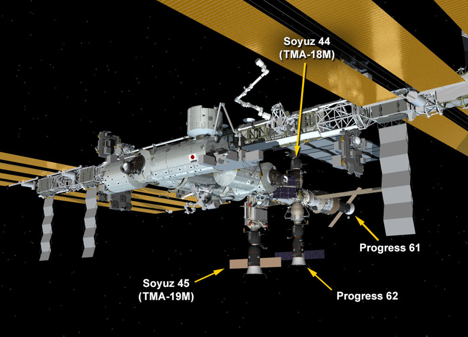 NASA International Space Station On-Orbit Status 19 ...