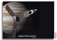 NASA JPL Jupiter Orbital Insertion Press Kit