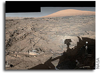 Full-Circle Vista from Naukluft Plateau on Mars