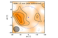 ALMA Observations of the Debris Disk of Solar Analogue Tau Ceti