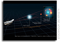 Light From a Supernova Bent by the Curvature of Space-time Around a Galaxy
