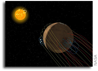 MAVEN Finds Mars Has a Twisted Magnetic Tail