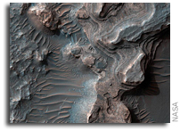 Layered Deposits in Uzboi Vallis on Mars