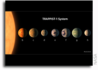 Tides Between The TRAPPIST-1 Planets
