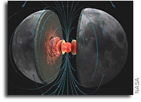 A Dynamo In The Moon's Core May Have Formed A Magnetic Field