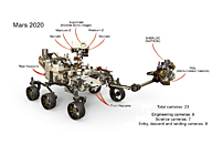 The Next Mars Rover Will Have 23 Eyes
