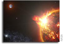 Impact of Stellar Superflares on Planetary Habitability
