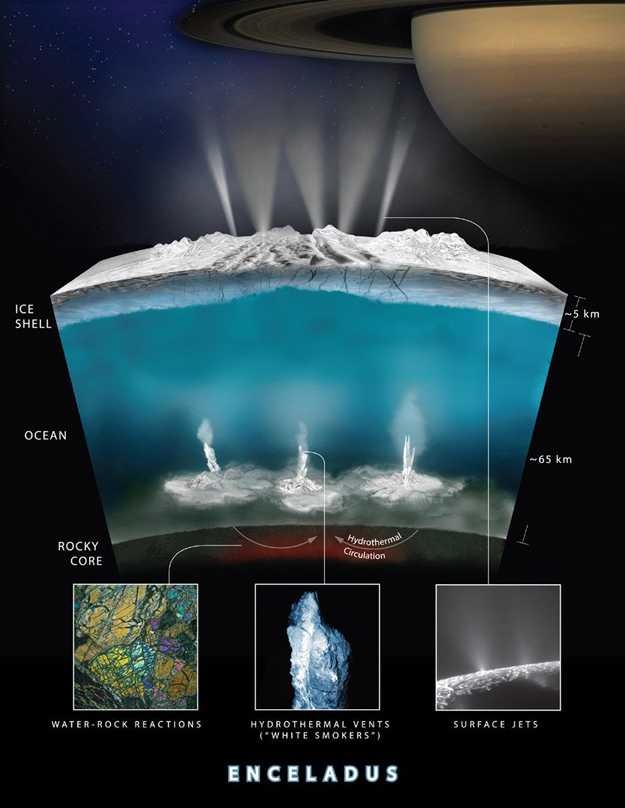 http://images.spaceref.com/news/2017/enceladus.plume.jpg