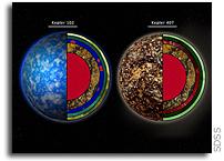 Can Garnet Planets Be Habitable?
