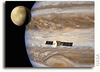 NASA Approves Instruments for ESA JUICE Mission to Jupiter