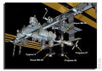 NASA Space Station On-Orbit Status 14 November 2017 - Cygnus Cargo Ship Berthed