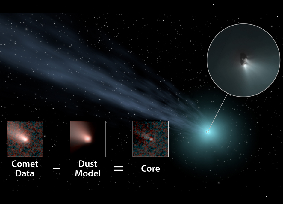 Large, Distant Comets More Common Than Previously Thought