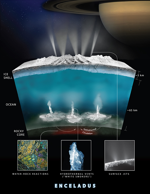 http://images.spaceref.com/news/2017/ooenceladus_cross-section.jpg