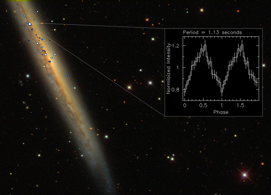 NuSTAR Helps Find Universe's Brightest Pulsars - SpaceRef