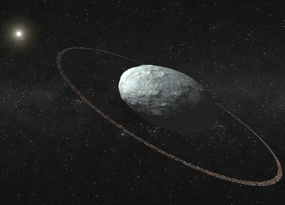 dwarf planets haumea - photo #14