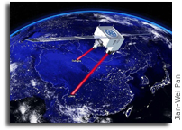 Satellite-based Photon Entanglement Distributed Over 1,200 kilometers