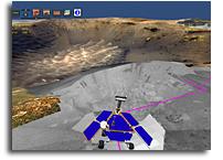 Virtual Astronaut for Scientific Visualization
