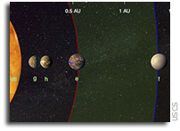 Four Earth-sized Planets Detected Orbiting tau Ceti