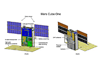 NASA Deep Space CubeSats Are Alive And Well