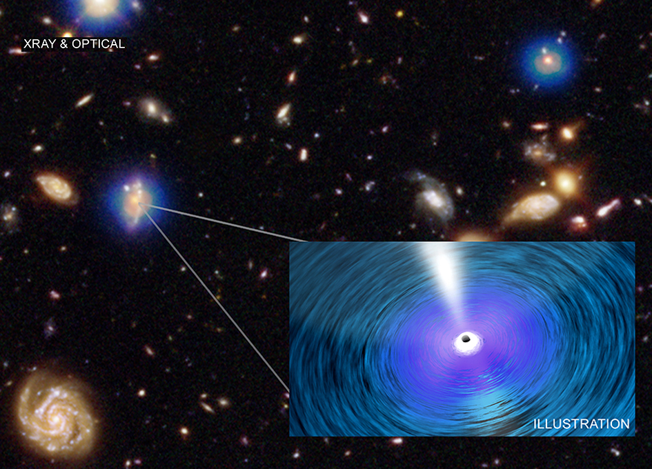 Supermassive Black Holes Are Outgrowing Their Galaxies