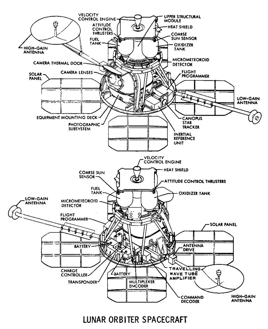 diagram of apollo 11 spacecraft - photo #45