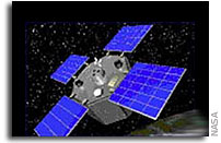 NASA AcrimSat - Solar Spacecraft Completes Five-Year Mission