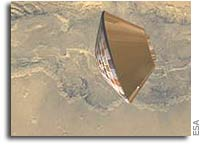 Beagle 2 Report: What happens on Mars, stays on Mars