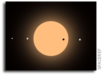 Two Possible Planets In Tau Ceti's Habitable Zone