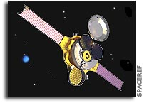 NASA Genesis Spacecraft