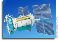 Glonass navigation system satellites launched