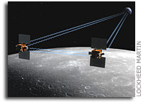 NASA to Host Media Telecon on Probes' Moon Orbit Insertion