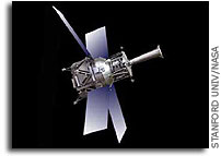 NASA Gravity Probe B Mission Update 7 June 2006