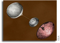 Scientists Release Audio Sent by Huygens During Titan Descent