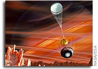 First measurement of Titan's winds from Huygens