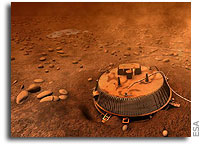Huygens Landing: One Year Later