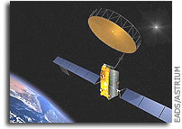 In-orbit Tests of INMARSAT I-4 F1 Completed Successfully