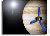 NASA Goddard Delivers Magnetometers for Juno Mission