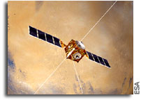 Mars Express Successfully Orbits Mars