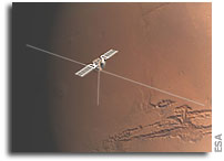 Mars Express radar collects first surface data