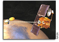 Odyssey Studies Changing Weather and Climate on Mars