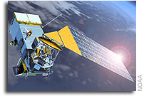 Final instruments on NASA climate/weather satellite integrated