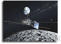 Result of Selene's Lunar Orbit Injection Maneuver