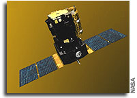SOHO Experiences High Gain Antenna Problem