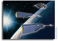 Swarm: magnetic field satellites get their bearings