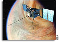 ESA Loses Contact With Venus Express